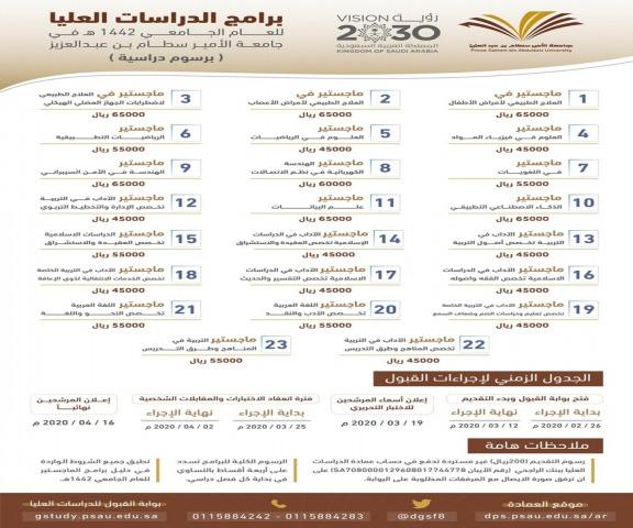 جامعة الأمير سطام تعلن عن 23 برنامج ماجستير وبوابة القبول تُفتح الأربعاء المقبل