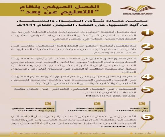 """الفصل الصيفي بنظام """"التعليم عن بعد"""" في جامعة الأمير سطام بن عبدالعزيز"""