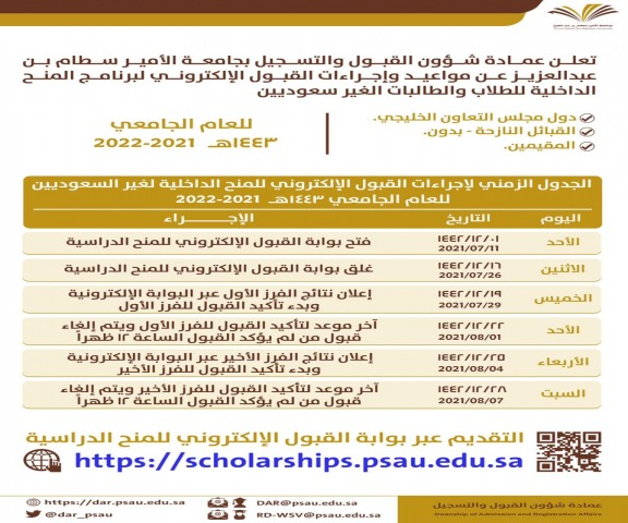 الجدول الزمني لإجراءات القبول الإلكتروني للمنح الداخلية لغير السعوديين للعام الجامعي 1443هـ2021م-2022م.