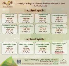 فعاليات الأسبوع الثاني لبرامج عمادة خدمة المجتمع الصيفية .