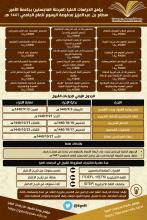 """جامعة الأمير سطام بن عبدالعزيز تفتح باب القبول في ١٨ برنامج دراسات عليا """" ماجستير """""""