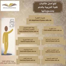 كلية التربية بالدلم تعلن عن وسائل التواصل الرسمية مع المسئولين بالكلية