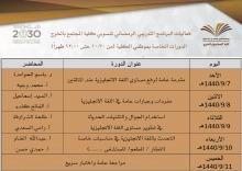 بدء فعاليات البرنامج التدريبي الرمضاني لمنسوبي كلية المجتمع بالخرج