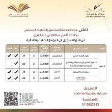 فتح التسجيل في عدد من الدبلومات التعليمية بالجامعة