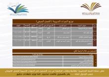 دورات في عمادة السنة التحضيرية لطلاب