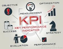 مؤشرات الأداء وقياس الأداء المؤسسي