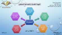 كلية العلوم والدراسات الإنسانية بالسليل تنظم ورشة عمل (التهيئة النفسية والإجتماعية للمبتعثين)