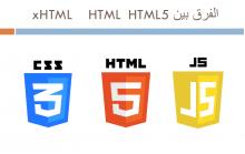 تصميم صفحات الانترنت لطلاب كلية المجتمع بالخرج