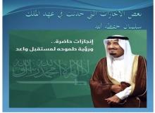 فعالية كلية الآداب والعلوم بوادي الدواسر بمناسبة البيعة السادسة لخادم الحرمين الشريفين الملك سلمان